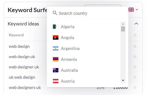 Keyword Surfer Country List