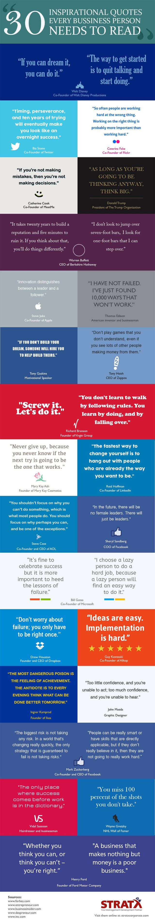 30 inspirational quotes that every business owner should read