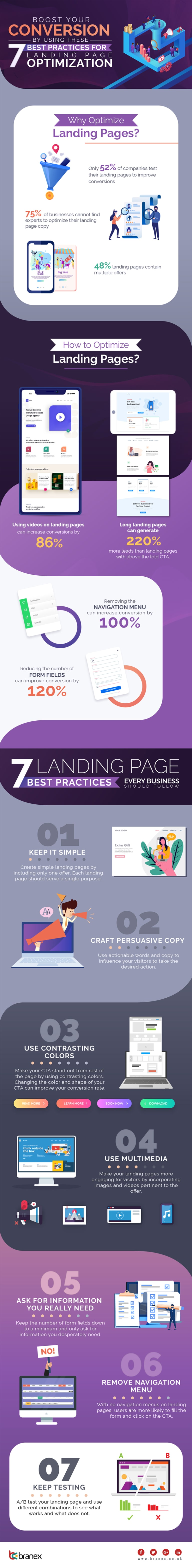 7 landing page design tips to improve your website conversion rate - Infographic