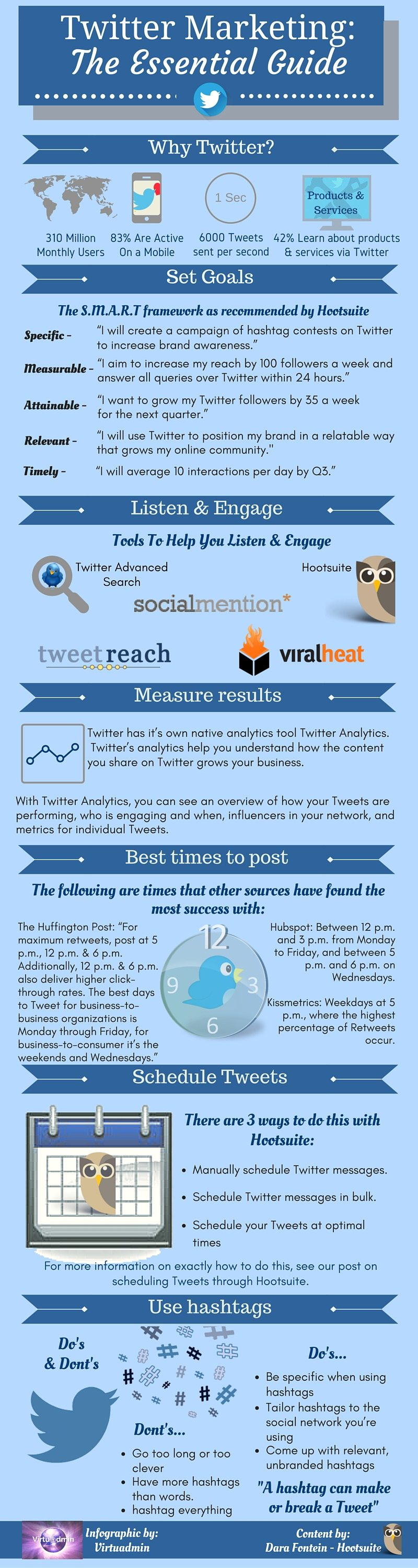 Beginners guide to Twitter business marketing