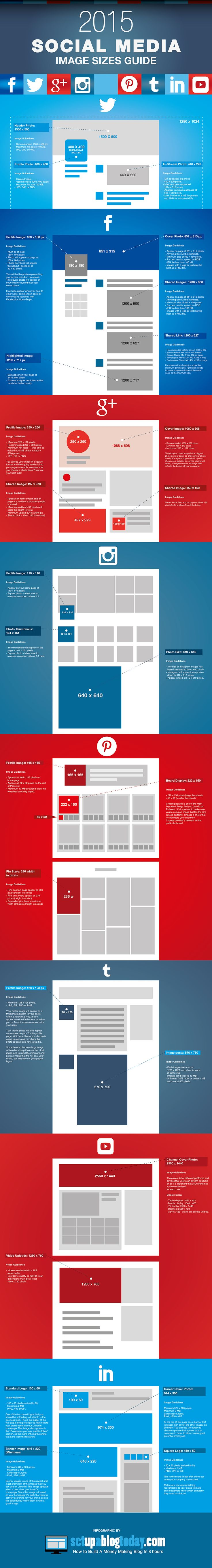 Guide to social media graphic image sizes