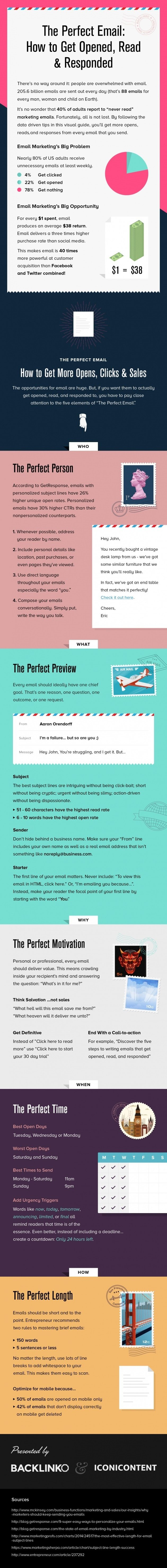 How to create an email which gets opened and generates clicks