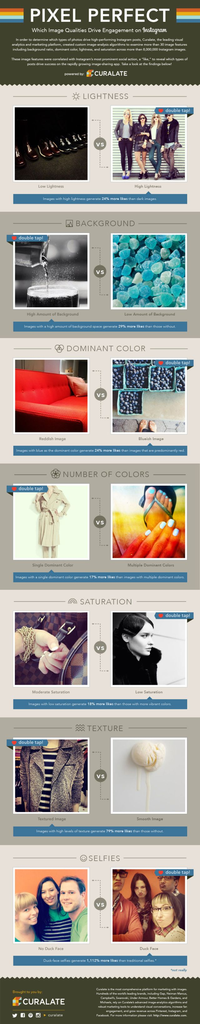 Instagram Social Media - 6 Image Techniques Which Guarantee More Likes