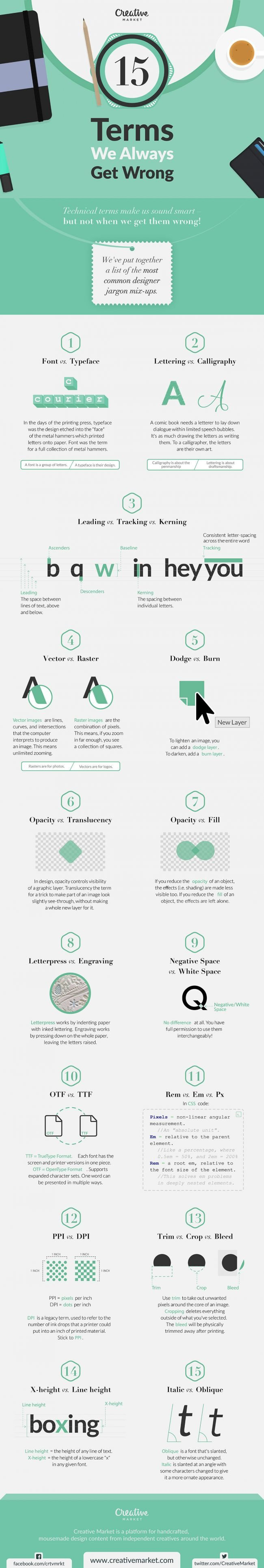 Jargon Buster - A guide to common designer technical terms we always get wrong