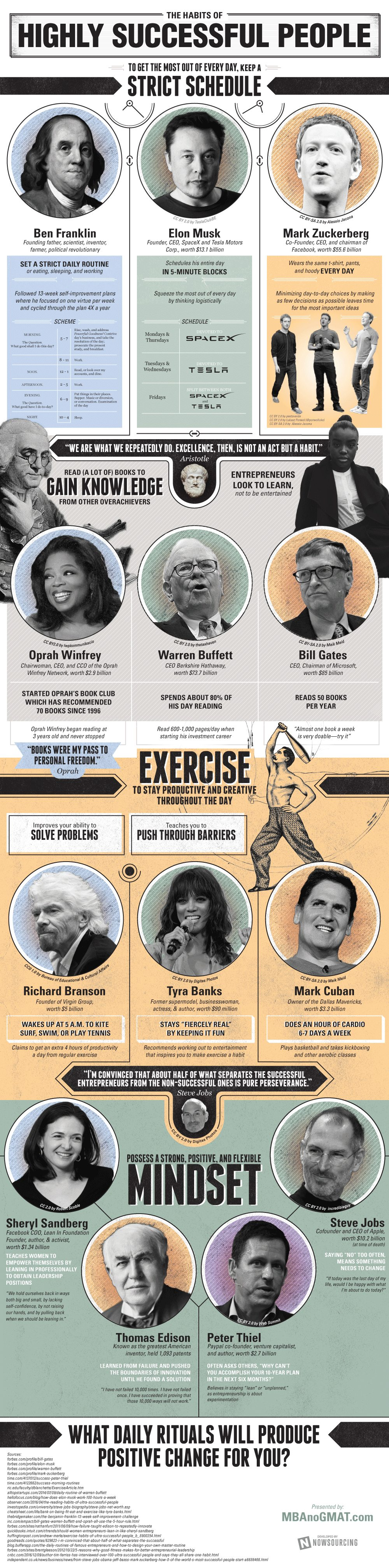 The best tips ever to learn from highly successful entrepreneurs!