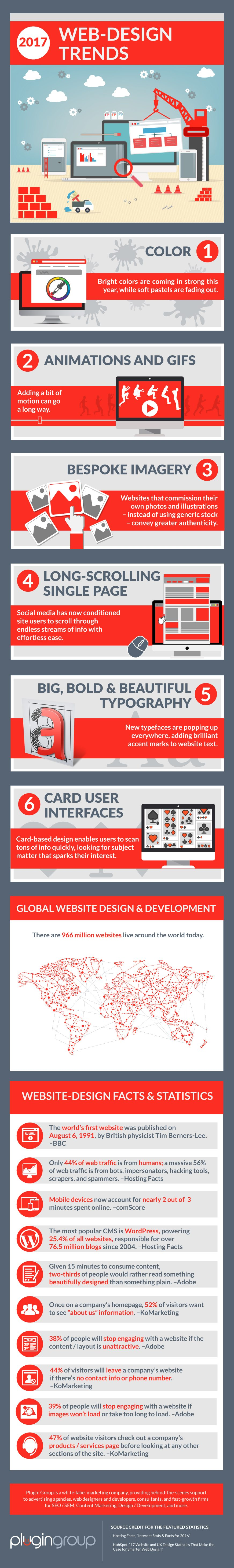 The best web design trends 2017