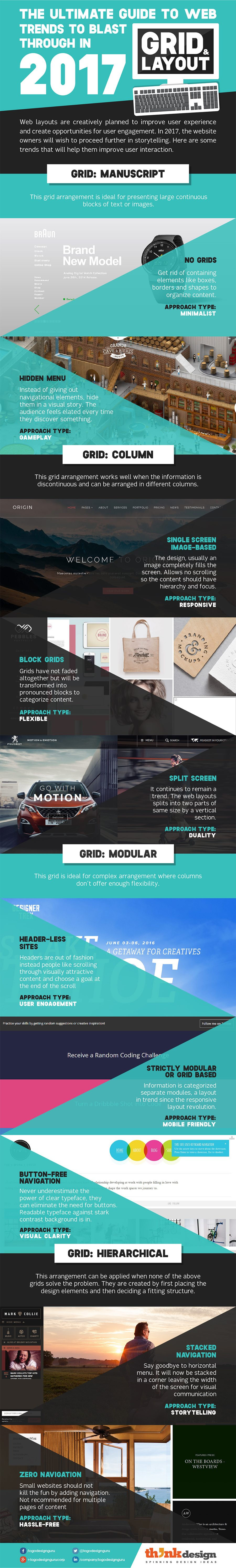 The ultimate guide to web trends for grid and layout design