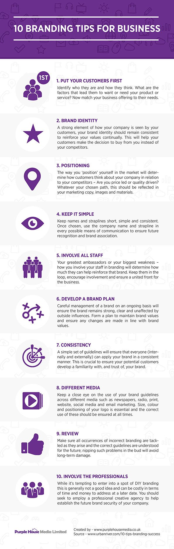 Top 10 branding tips to drive your business to success
