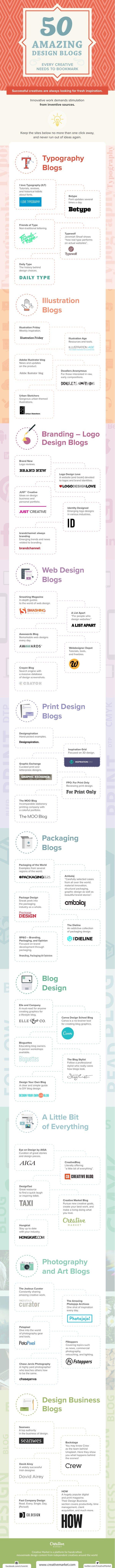 Top 50 design blogs for inspiring web designers and web developers