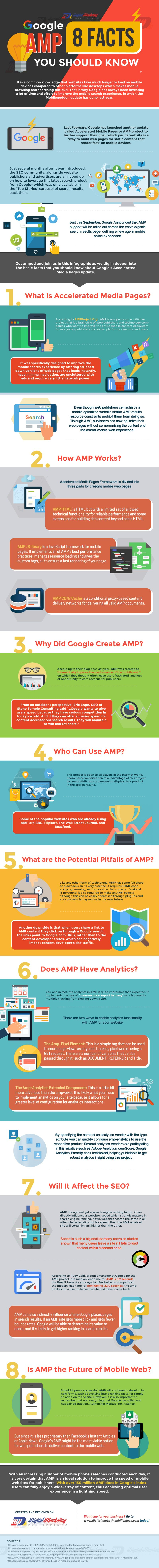 Top tips for Google AMP – Accelerated Mobile Pages