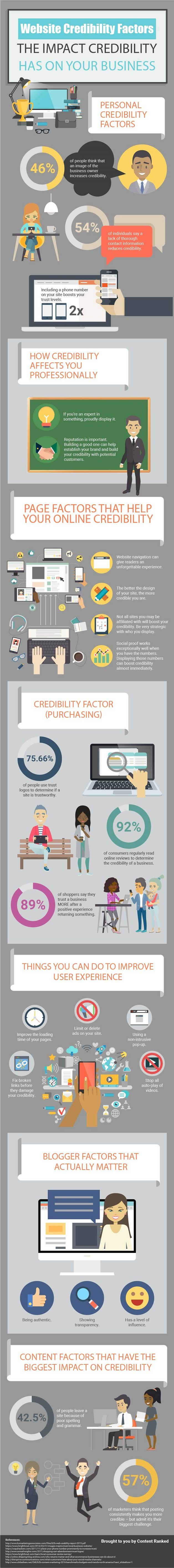 Top tips for how to improve your business website credibility
