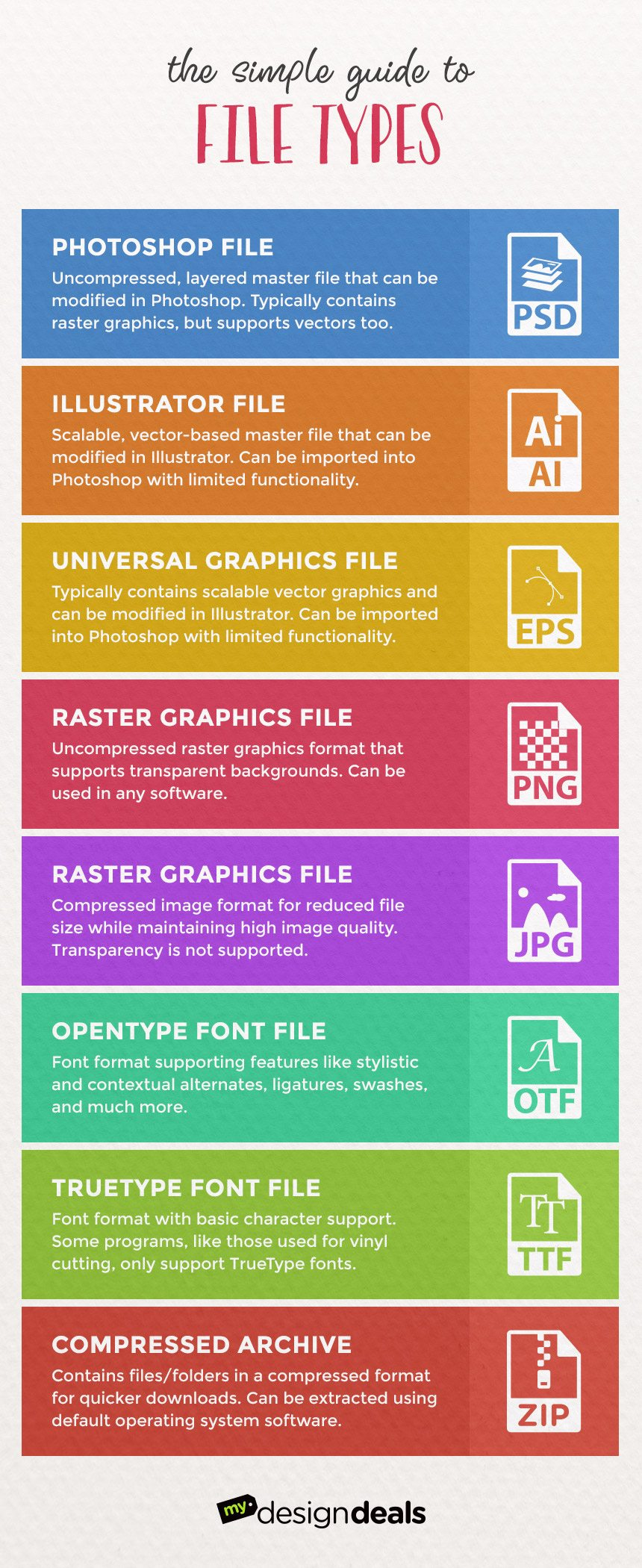Useful guide to file types for developers and designers