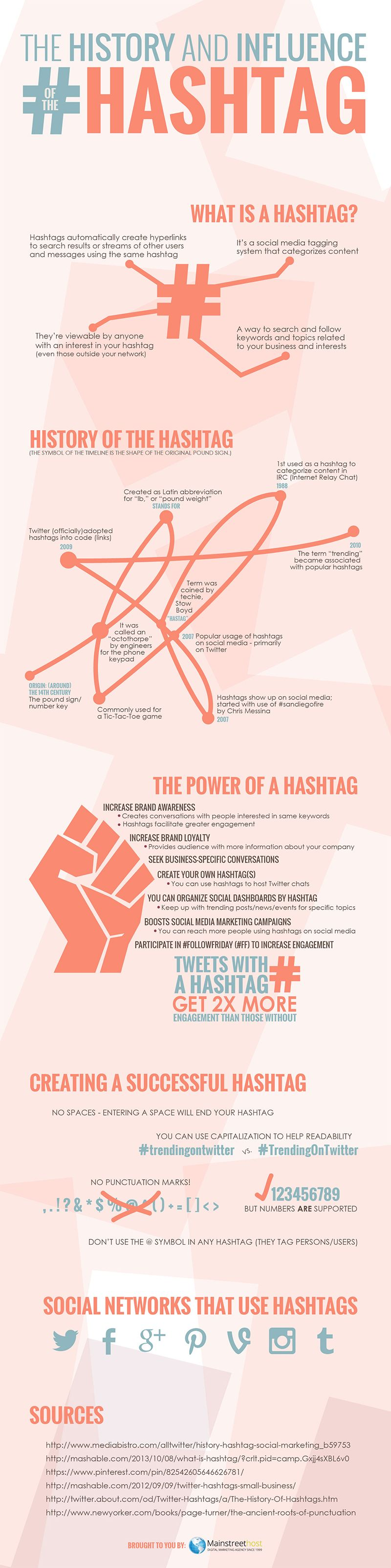 social media tips - 5 top reasons why you should use social media hashtags